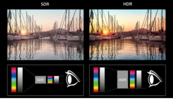 side by side comparison of SDR and HDR image and color definition