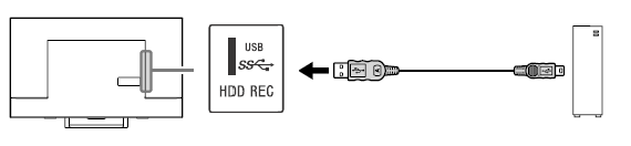 USB HDD: How to & Troubleshooting information for HDD recording