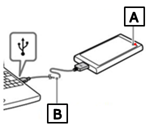 Image indicating charge lamp (A) and USB cable (B)