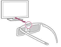 Hold the glasses within 50 cm (1.6 fit.)
