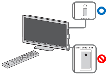 Energy saving switch on television: avoid confusion