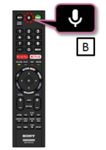 TV remote control not operating properly or not responding at all