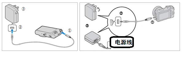 The battery will not charge through a USB connection or when