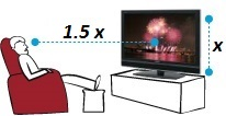 Minimum viewing distance 4k/8K model - 1.5 times vertical screen size