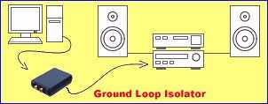 ><br> <figure>figure 1 - ground loop isolator</figure><br> <br> <warning>Important:</warning> <span style=