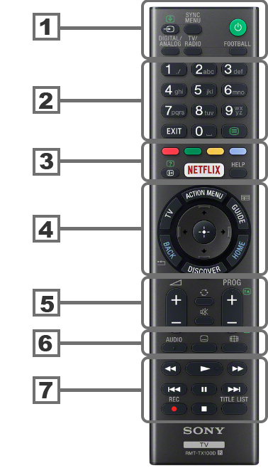 YouView: Remote Control and Accessibility Settings | Sony UK