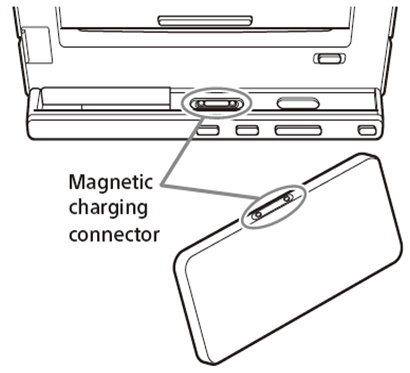 Magnetic charging connector