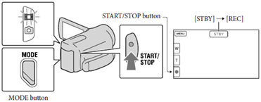 camcorder start/stop