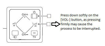 Press and hold the VOL- and Power buttons