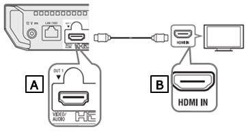 How to enable your UBP-X700 Blu-ray player's Dolby Vision