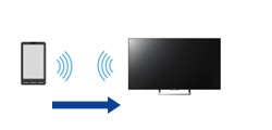 Smartphone TV connection