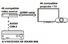 4K TV to source direct connection