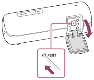 Image indicating SRS-XB22 RESET button