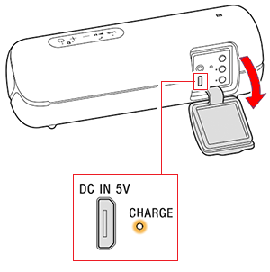 CHARGE indicator located under the lid near the DC IN 5V input on a speaker