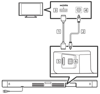 sound bar hook up diagram no sound from the soundbar connected to the hdmi arc port of the  soundbar connected to the hdmi arc port