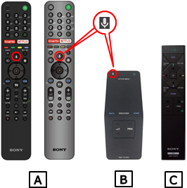 TV remote control not operating properly or not responding