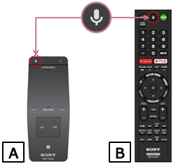 Touchpad and IR Remote