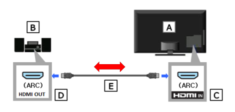 HDMI ARC Example