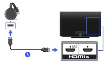 Connection Diagram of streaming device (HDMI)