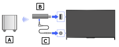 Connection method with SWF-BR100