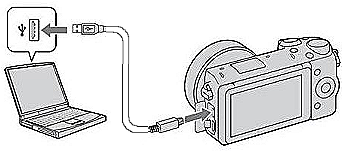 connection diagram of USB cable connected to the computer and camera