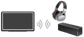 """Heading of """"Connection with Audio devices (Headphones, speakers, and sound bars)"""""""