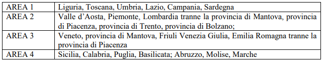 Rollout schedule for Italy in 2020 - Area 1-4