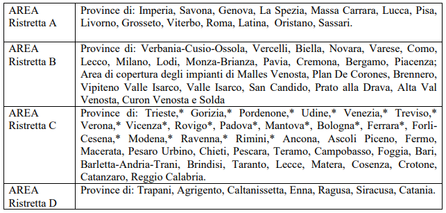 Rollout schedule for Italy in 2020 - Area A-D