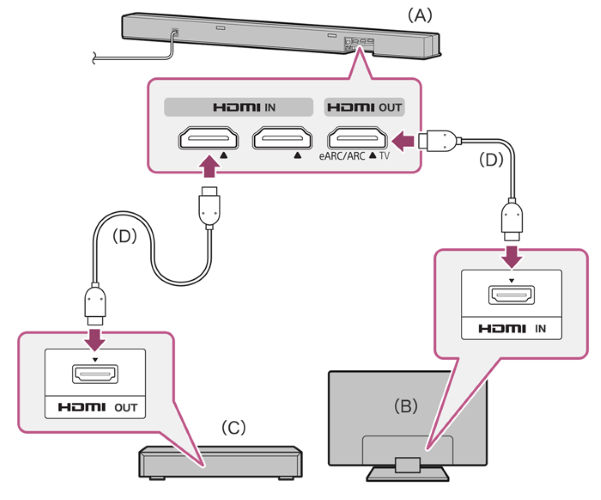 Connecting diagram