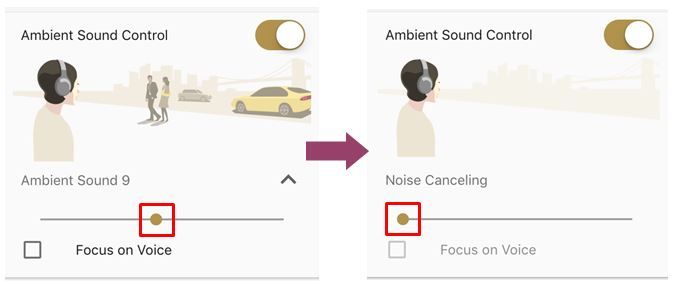side by side diagram illustrating sliding the toggle bar all the way to the left to set Noise Canceling