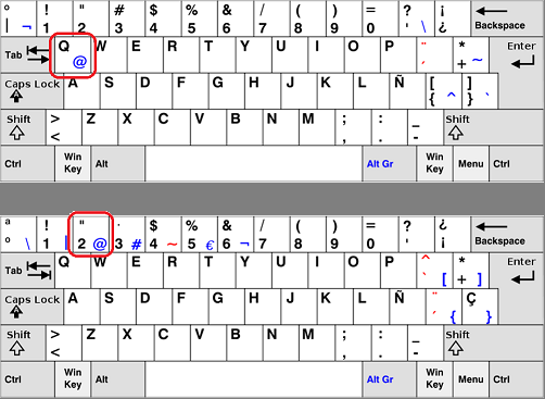 How to type the AT (@) symbol on a Spanish keyboard  | Sony