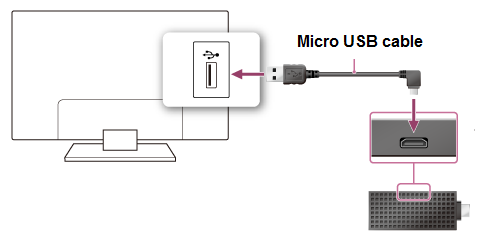 Micro USB connection