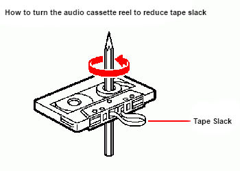How to turn the audio cassette reel to reduce tape slack.