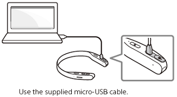 Supplied Micro USB cable