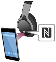 Touch the N Mark of the Mobile Device with the Bluetooth device