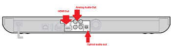 Multiple audio outputs