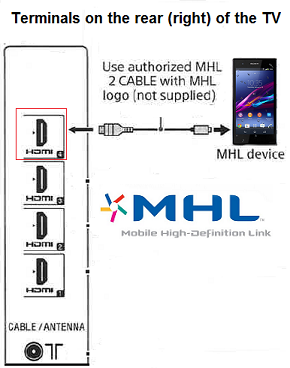 MHL connection