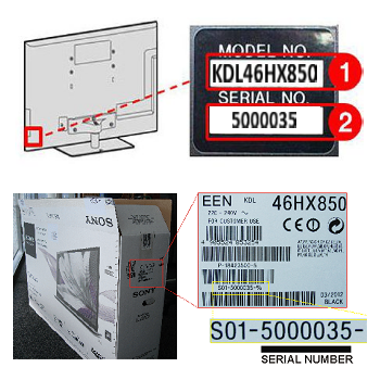 Model and serial number on product sticker