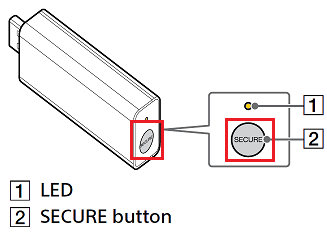 Secure button