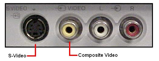 Composite Video และ S-Video input