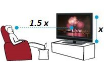 Viewing Distance for 4K TVs