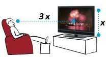 Viewing distance for HD TVs