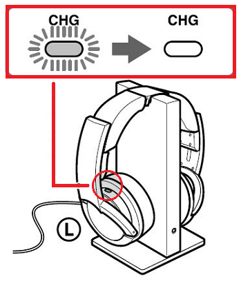 Headphones CHG indicator