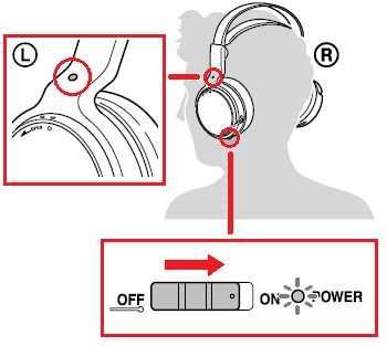 Headphones Power LED