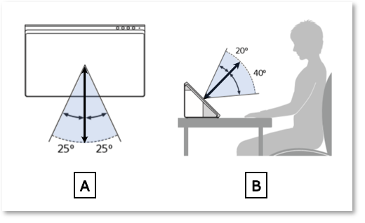 Viewing posture or position