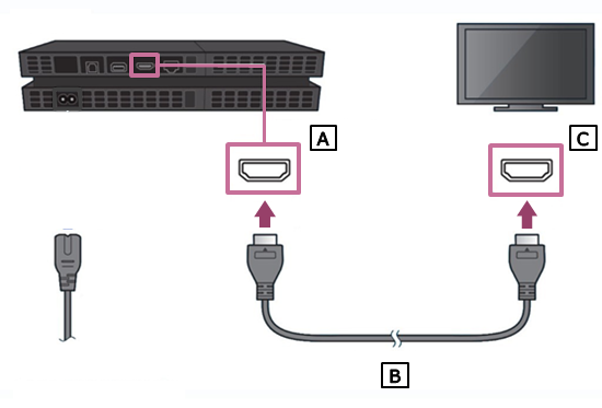 Image of connecting TV and Gaming Console with HDMI cable