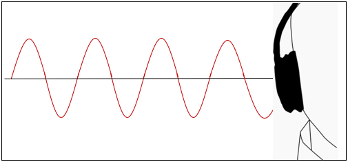 Sound wave movements - steady ambient sound