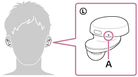 Illustration indicating the location of the tactile dot (A) on the left earbud unit
