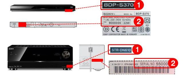 Blu-Ray Home cinema serial number example