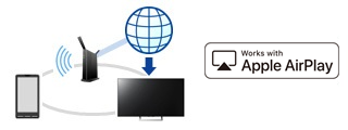 Apple AirPlay schematic